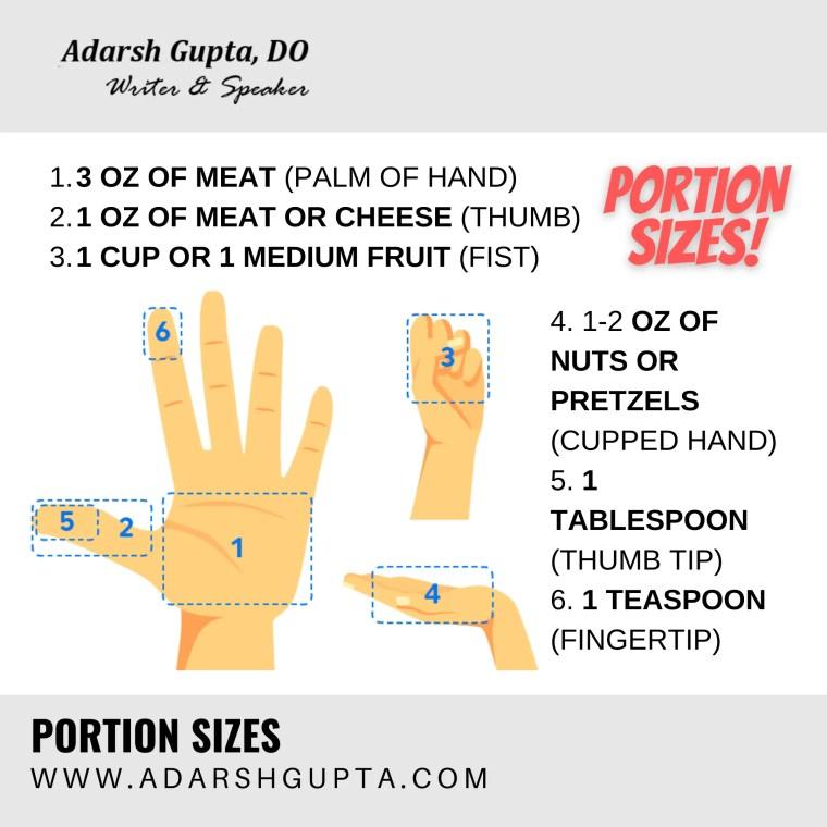 Portion Sizes - Adarshgupta.com
