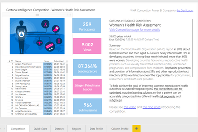 Womens Health Risk Assessment