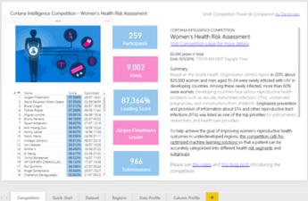 Womens Health Risk Assessment