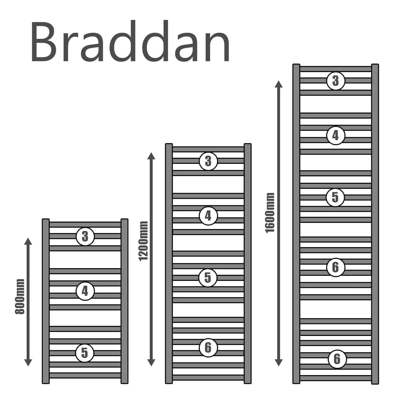 BRADDAN Stainless Steel Heated Towel Rail Warmer