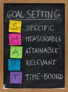 SMART goals for IEP