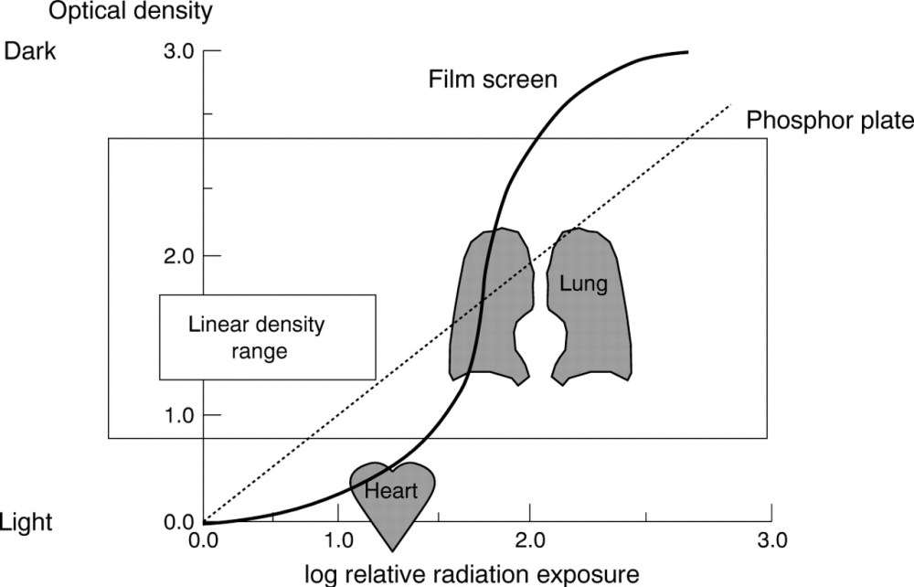 medium resolution of download figure