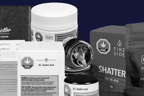 Cannabis Market Canada Concentrates
