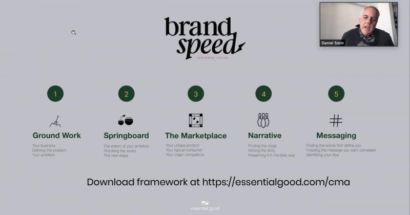 Cannabis Brand Framework