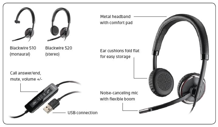 Plantronics Blackwire C500 series headsets