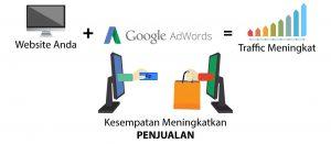 iklan google adword