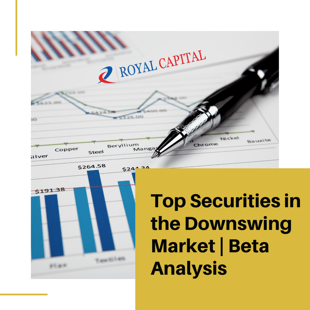 Top Securities in the Downswing Market | Beta Analysis