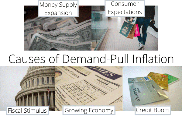 Causes of Demand-pull inflation