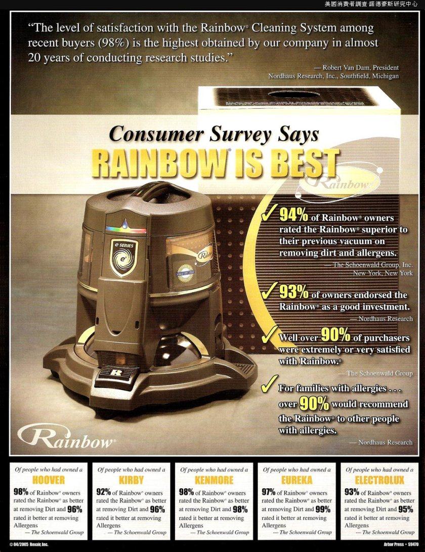 美國消費者調查報告推薦 Rainbow