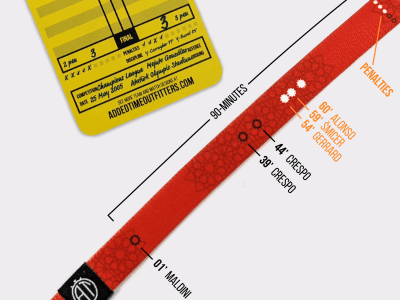 The width of each Added Time Outfitters' wristband includes a match timeline for a famous result from that side's history.