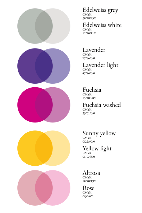 colour palette, summer colours 2016, cmyk 2016, addesign
