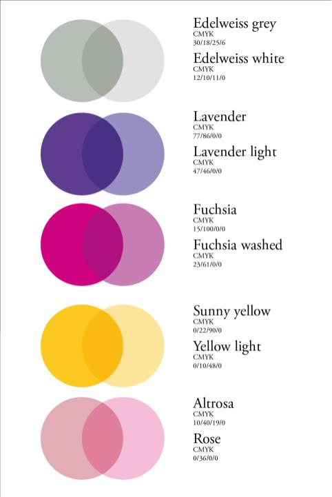 colour palette, summer colours 2016, cmyk 2016, addesign
