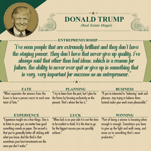 Worlds Wealthiest Advice - Donald Trump