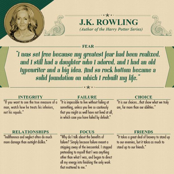 Worlds Wealthiest Advice - JK Rowling