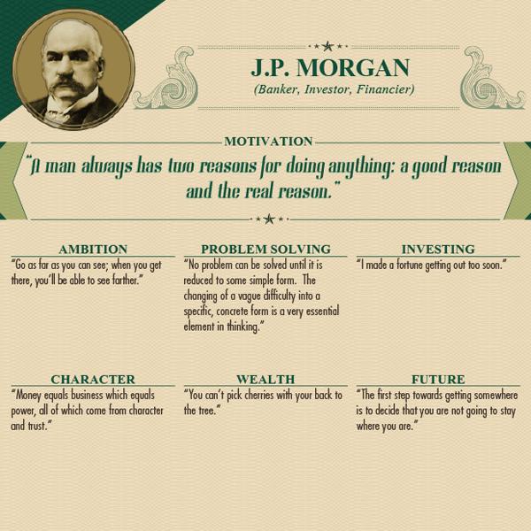 Worlds Wealthiest Advice - JP Morgan