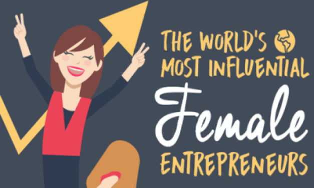 The 10 Most Influential and Successful Female Entrepreneurs Of Our Time