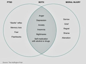 """""""Moral injury"""" and those darn peer approaches 