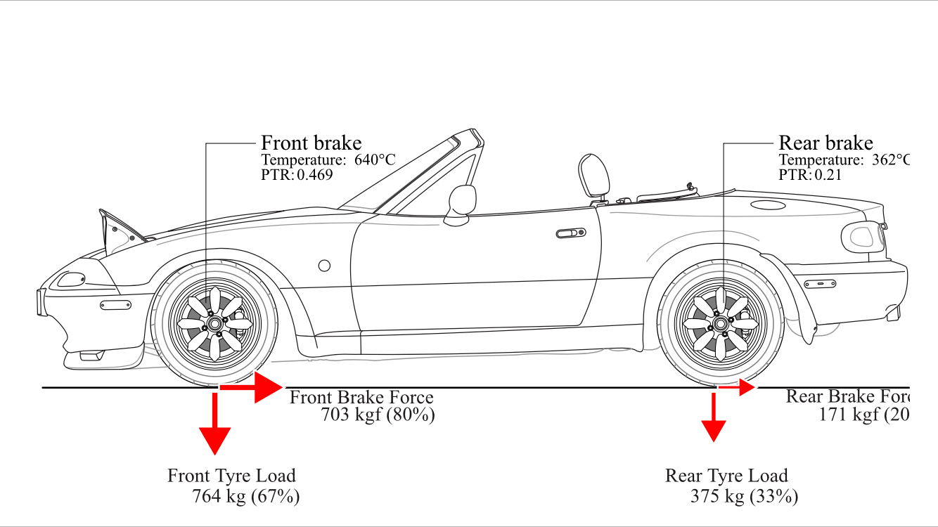 Mazda MX-5 Miata Brake Bias Calculator