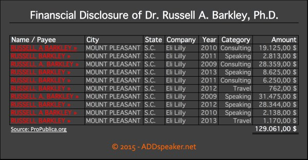 Dr. Barkley is not Big Pharma's Puppet!