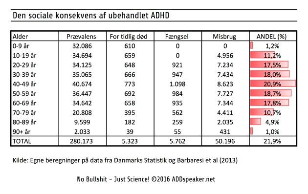 Håbet stiger for børn med ADHD