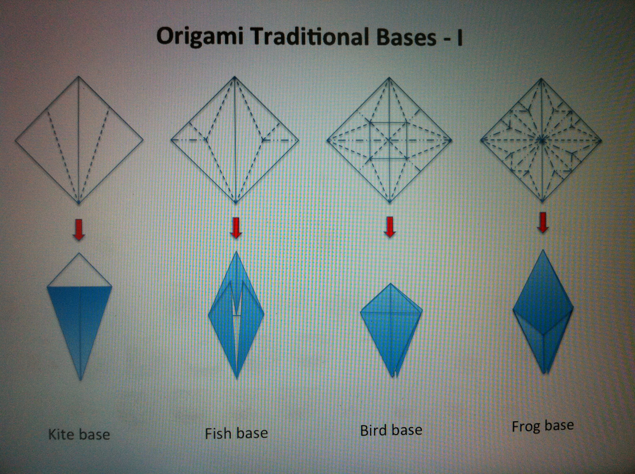 diagram of fold mountains formation 2002 chevy cavalier exhaust system basic origami folds and bases management