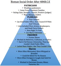 Roman Social Order Ancient history