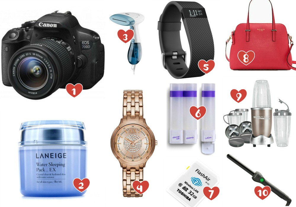 Wishlist collage