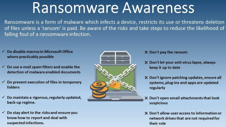 Ransomware Awareness v1