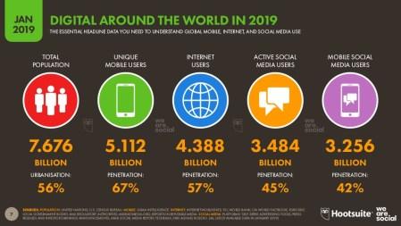 grafica-1-usuarios-de-internet-en-el-mundo-totales