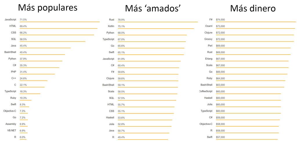lenguajes de progrmación .jpg