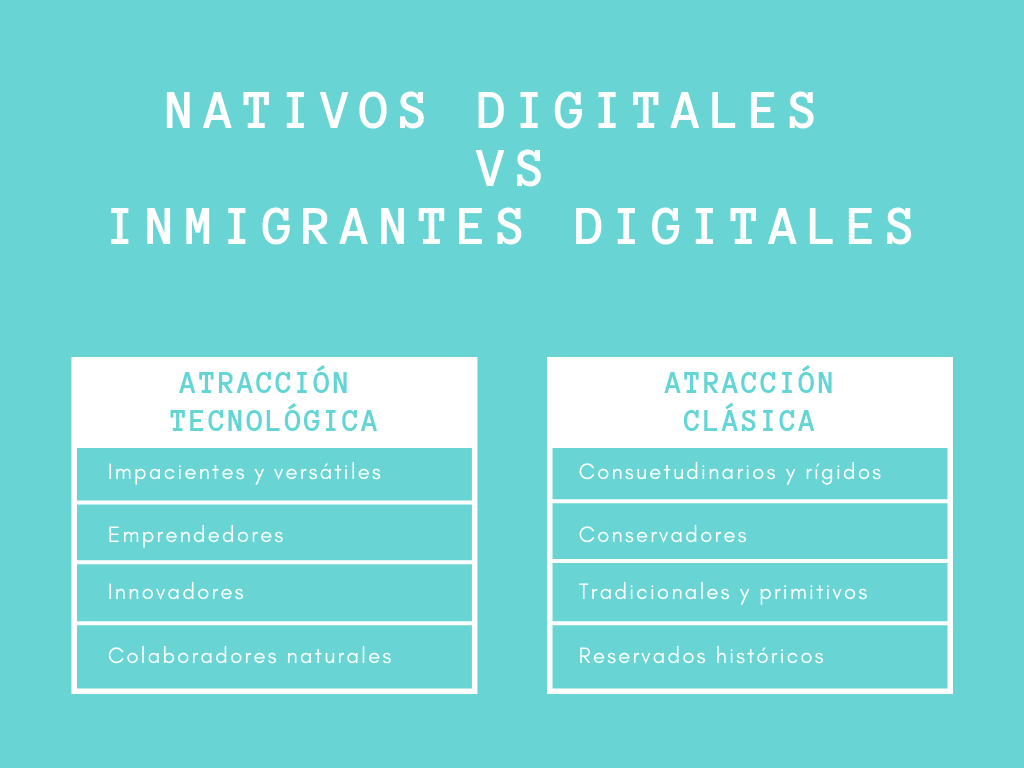 nativos digitales vs inmigrantes digitales