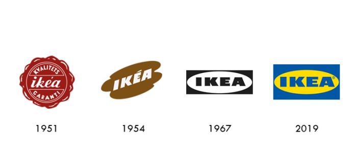 logo design evolution branding
