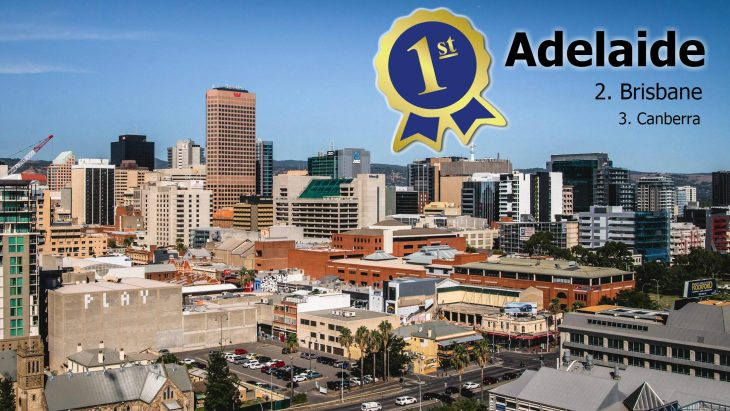 Australia's Top City...alphabetically