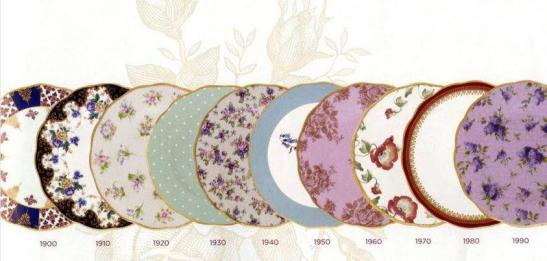 Colectia Royal Royal Albert Plates 100 ani