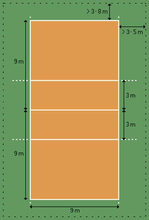 Luas Lapangan Bulu Tangkis : lapangan, tangkis, Ukuran, Lapangan, Tangkis, Internasional, Ganda, Soalan