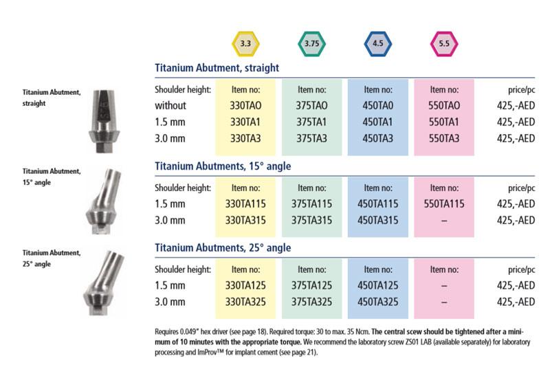 titanium-arge