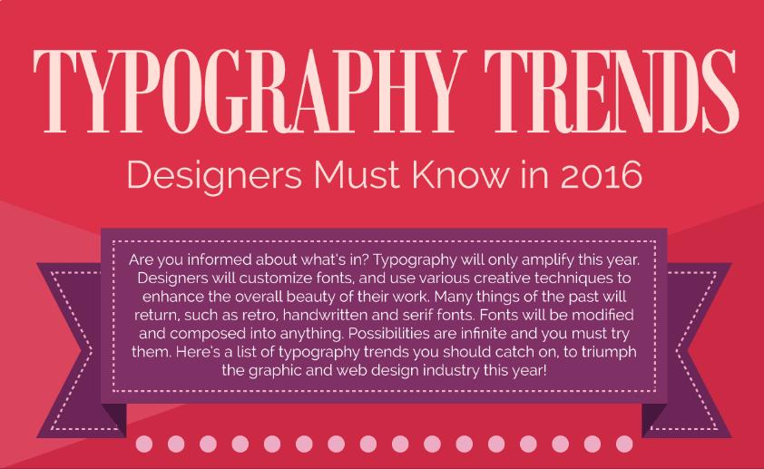 Les tendances typographiques 2016.