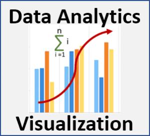 Portfolio Data Analytics