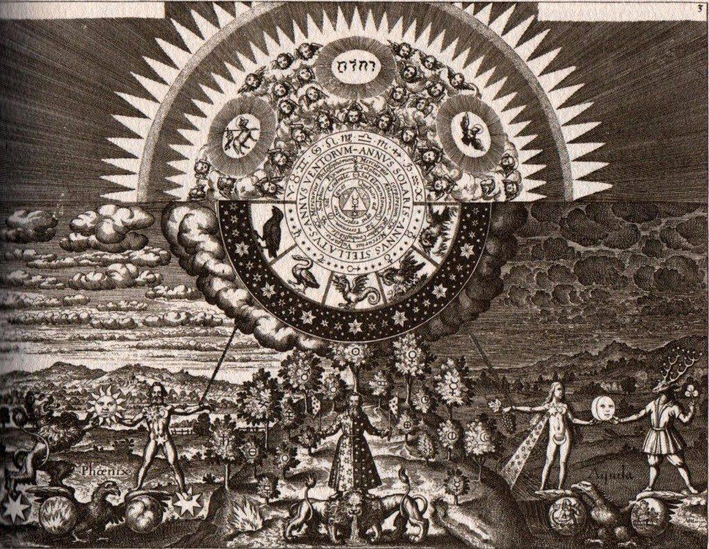 Résultat d'images pour hermetisme