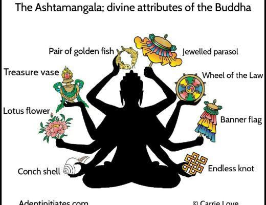 Ashtamangala