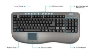 WinTouch Pro 430  Desktop Touchpad KeyboardWinTouch Pro 430  Desktop Touchpad Keyboard