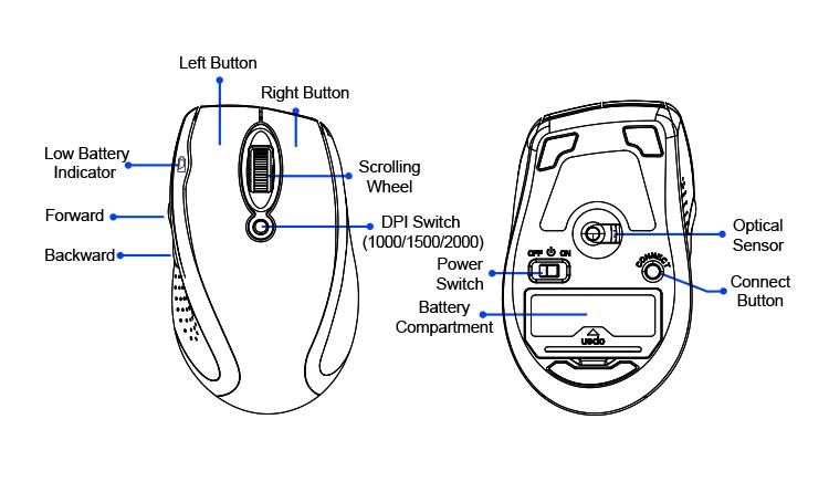 iMouse S200- Adesso Bluetooth Ergo Mini Mouse-iMouse S200
