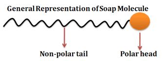 struktur molekul sabun