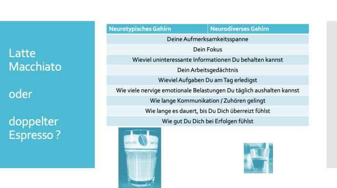ADHS Wahrnehmung und Regulationsstil Espresso oder Milchkaffee