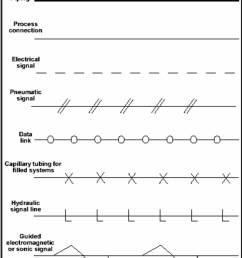 tabel 1 line symbol [ 869 x 1021 Pixel ]
