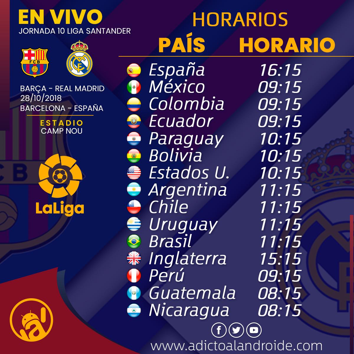 Horarios para Ver Barcelona vs Real Madrid en VIVO online GRATIS
