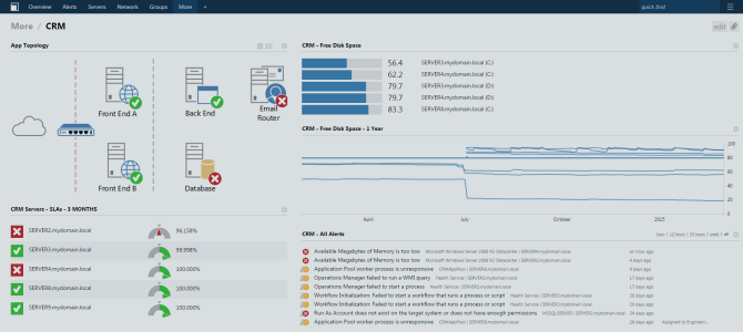 Squared Up's HTML5 Dashboards & Web Console for SCOM – Part 3: Installation