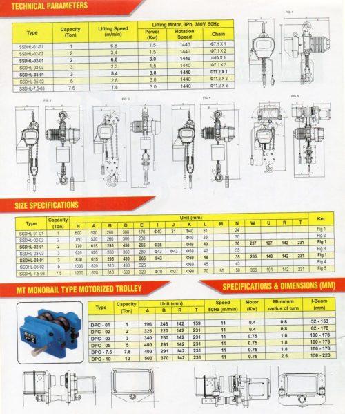 small resolution of electric chain hoist merk hinatsu