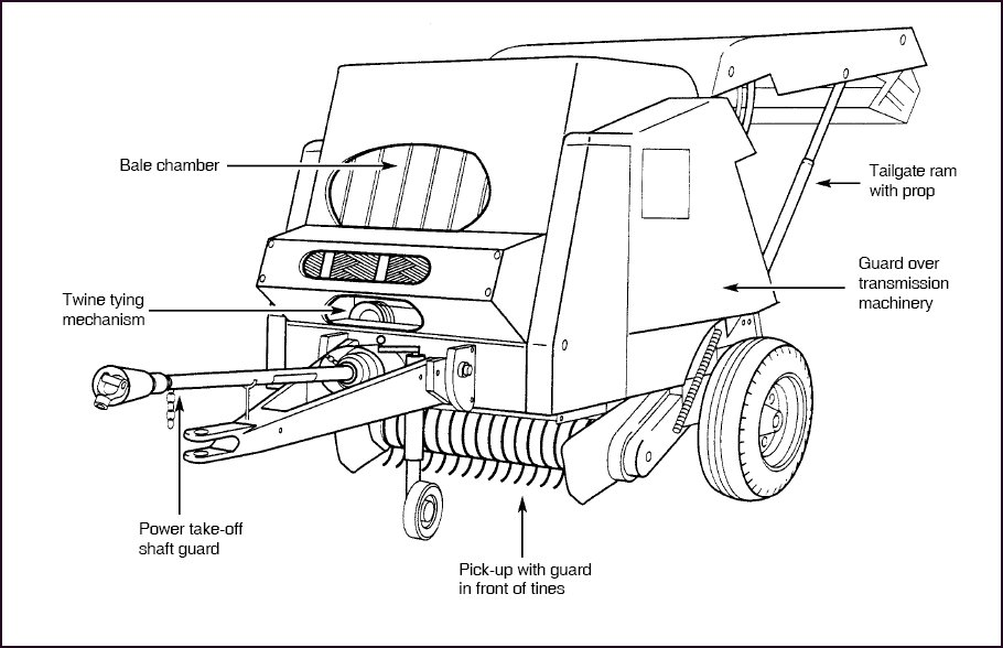 Safe Use of Big Round Balers (HSE AIS4)
