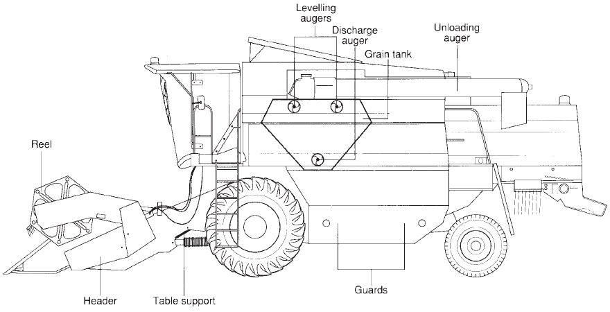 Swather Coloring Pages Coloring Pages
